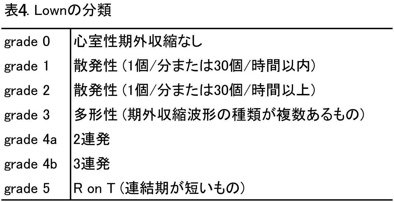 表4 PAC.jpg